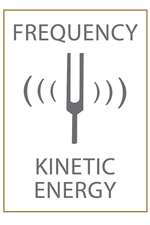 Frequency and kinetic energy is beneficial