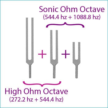 Sonic Ohm high octave combos